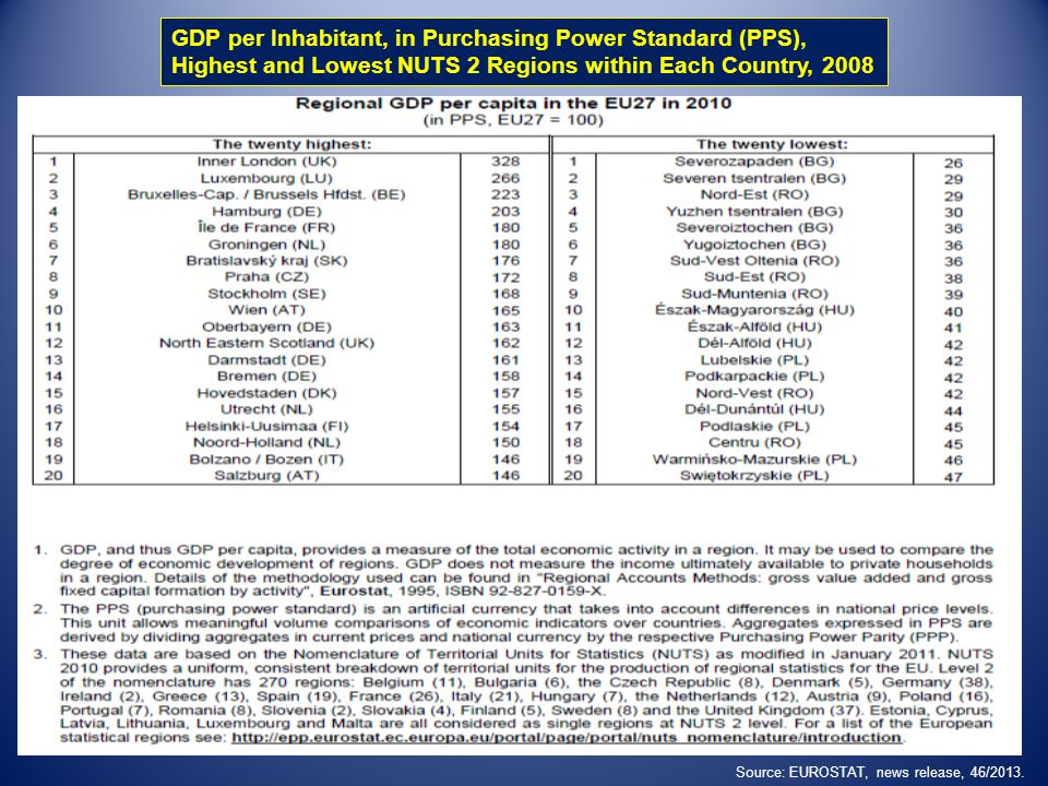GDP per Inhabitant, in Purchasing Power Standard (PPS),