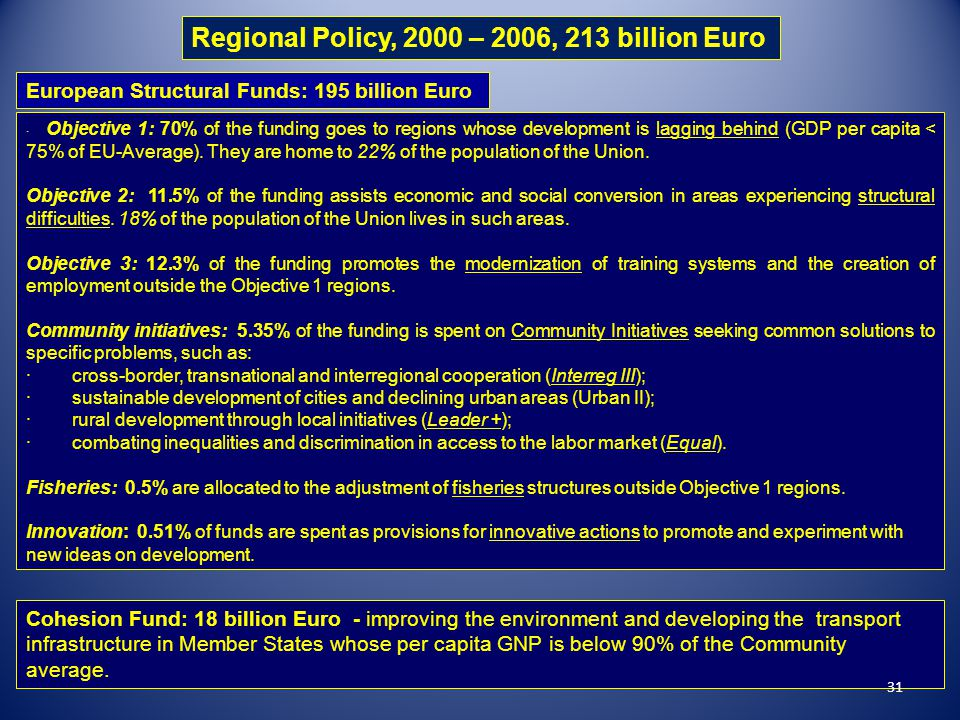 Regional Policy, 2000 – 2006, 213 billion Euro