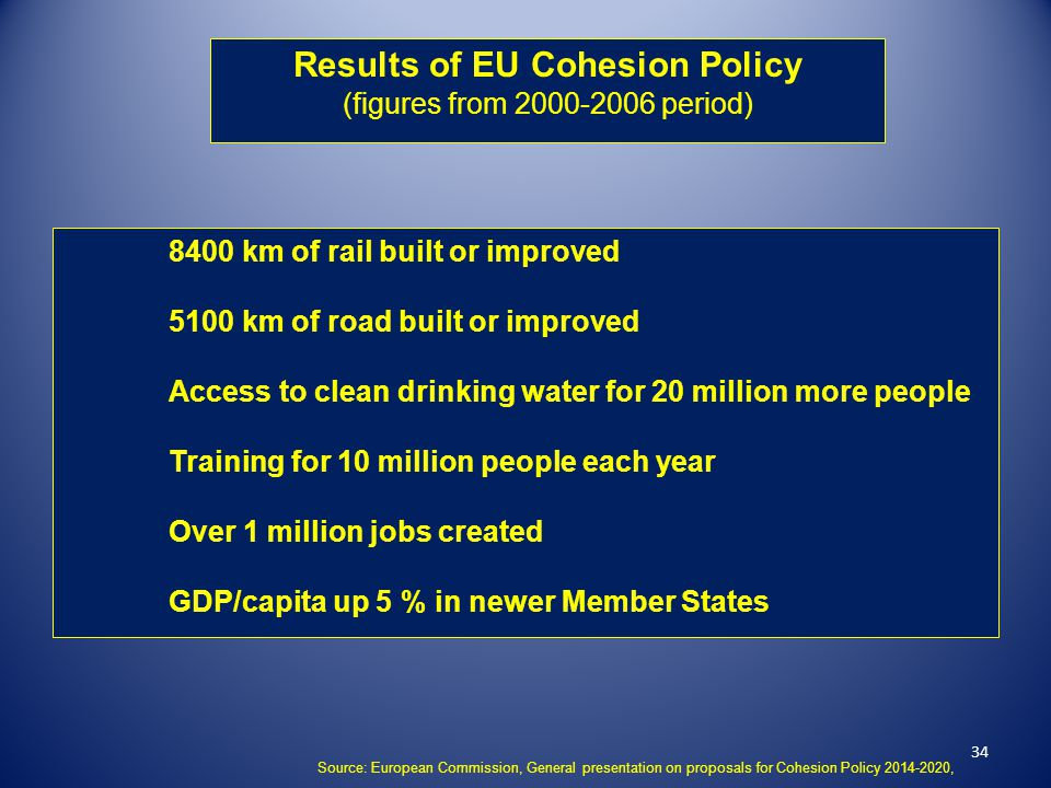Results of EU Cohesion Policy (figures from 2000-2006 period)