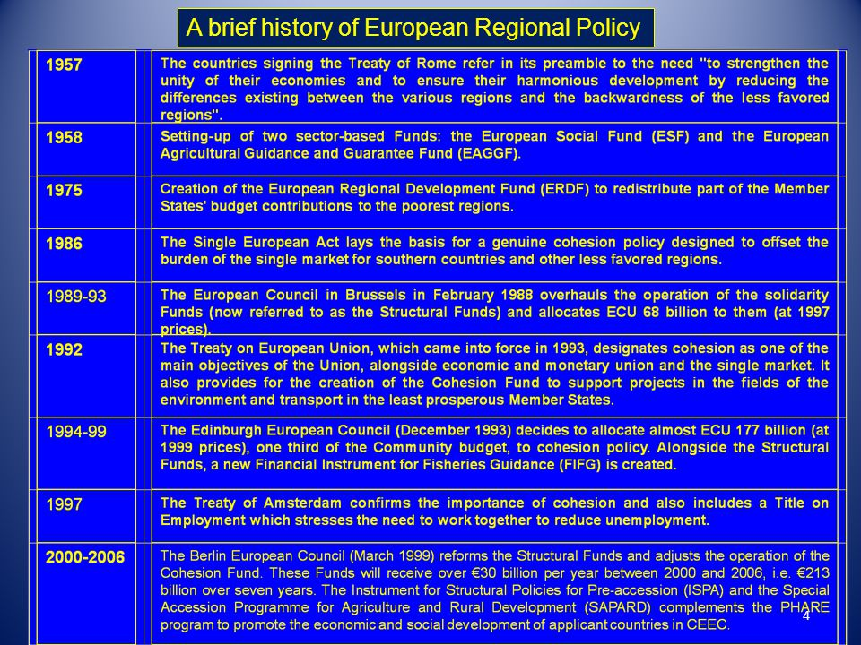 A brief history of European Regional Policy