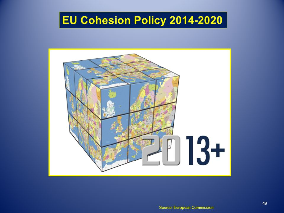 EU Cohesion Policy 2014-2020 Source: European Commission