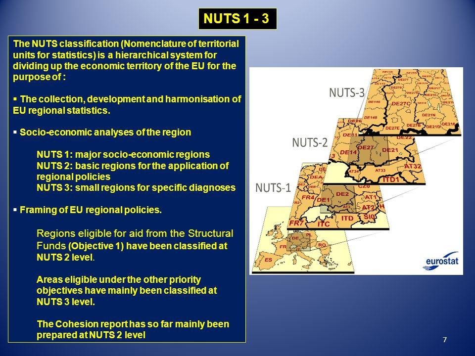 NUTS 1 - 3