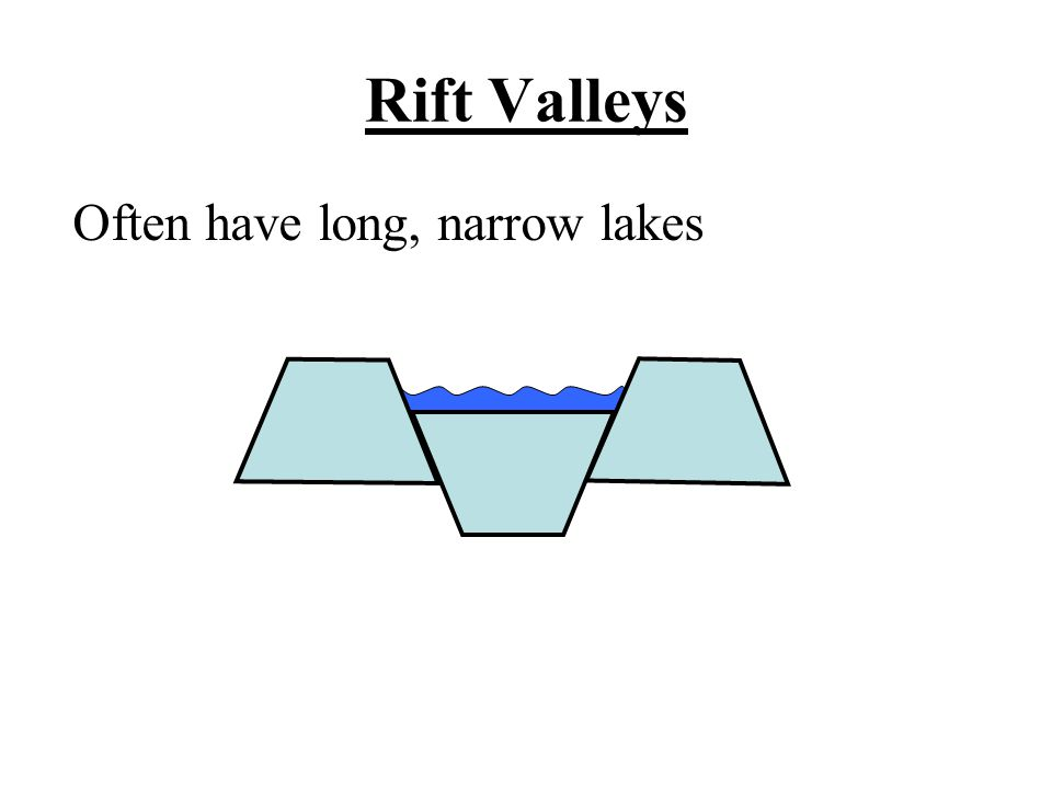 Rift Valleys Often have long, narrow lakes