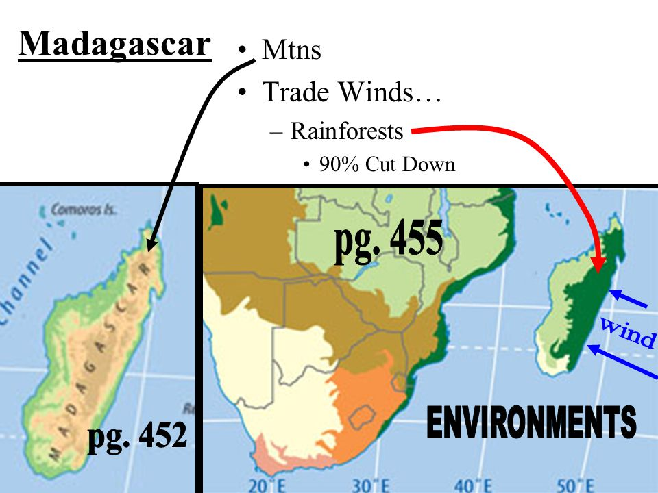 Madagascar pg. 455 wind ENVIRONMENTS pg. 452 Mtns Trade Winds…