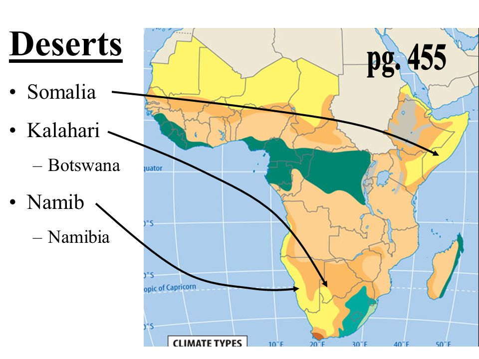 Deserts pg. 455 Somalia Kalahari Botswana Namib Namibia