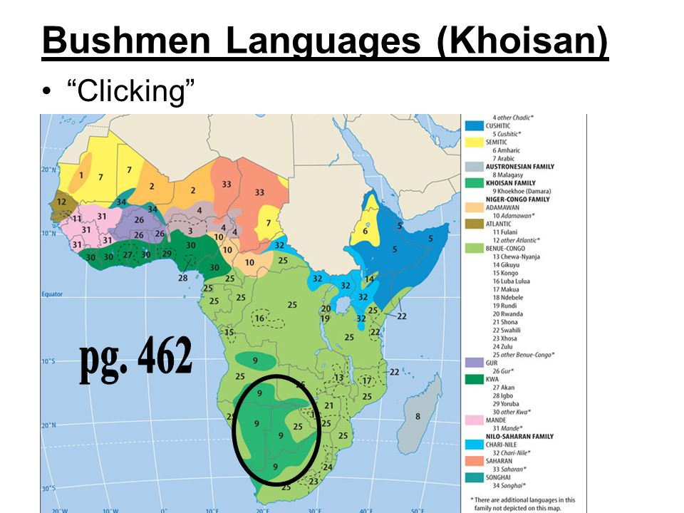 Bushmen Languages (Khoisan)