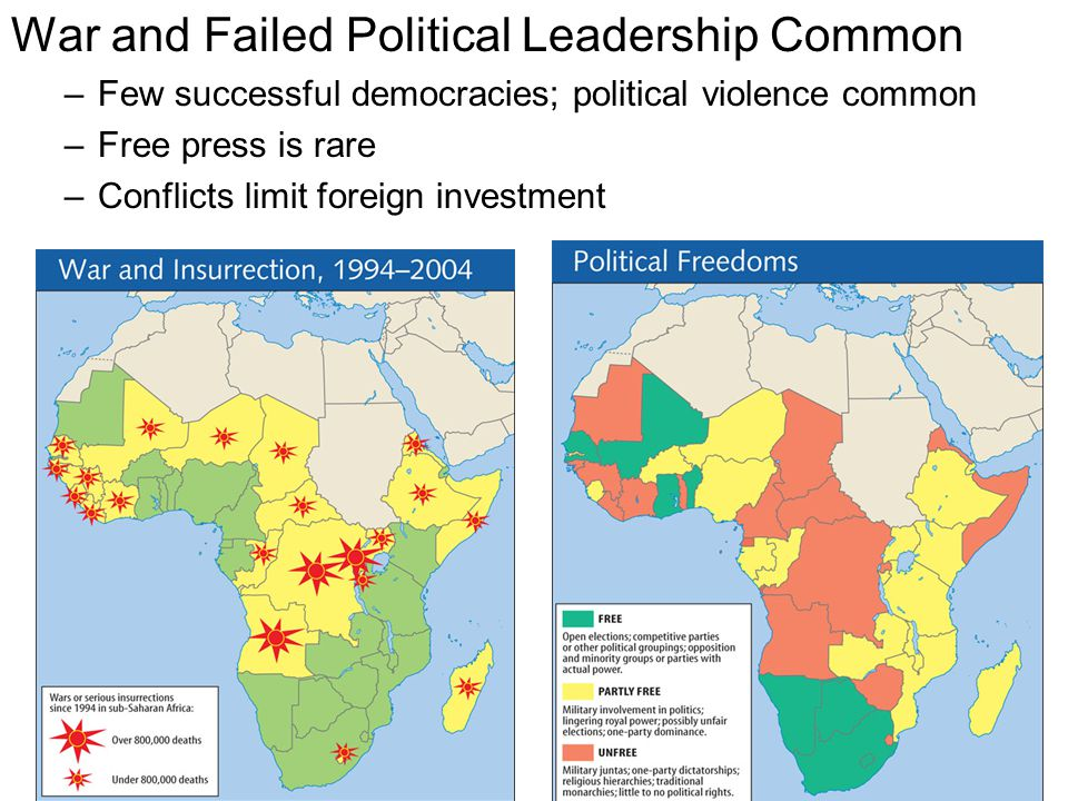 War and Failed Political Leadership Common