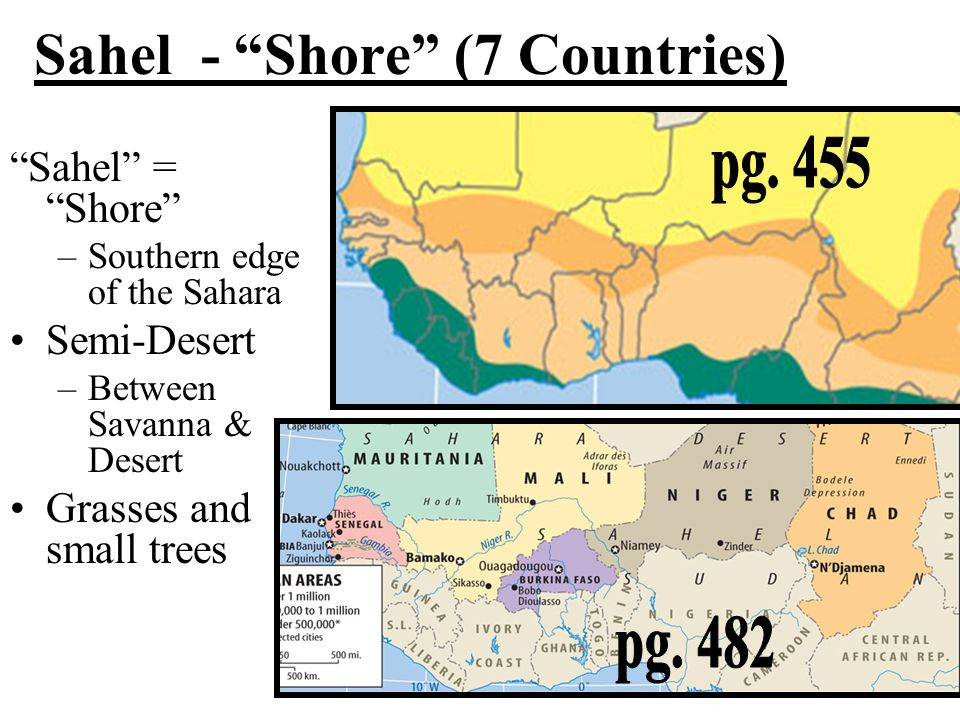 Sahel - Shore (7 Countries)