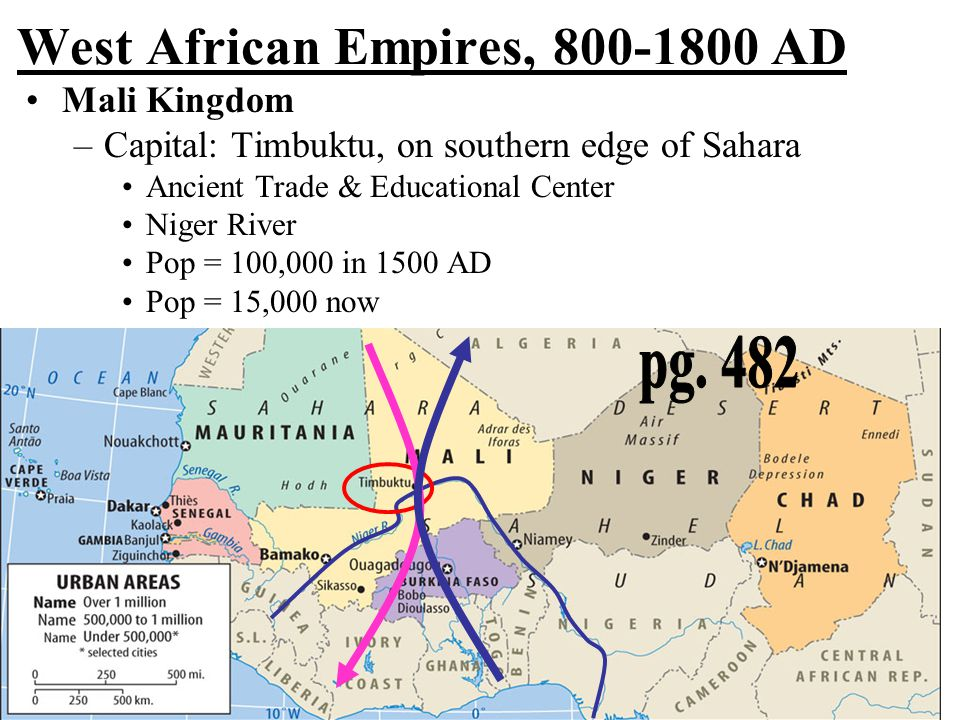 West African Empires, 800-1800 AD