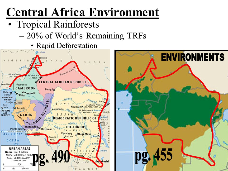Central Africa Environment