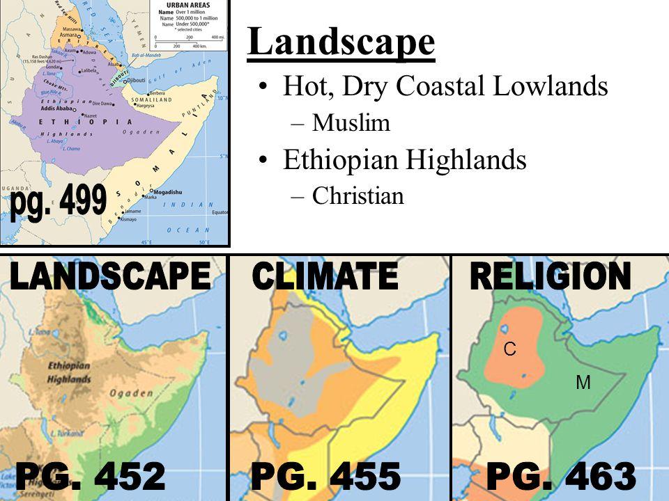 LANDSCAPE CLIMATE RELIGION