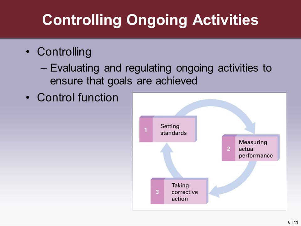 Controlling Ongoing Activities