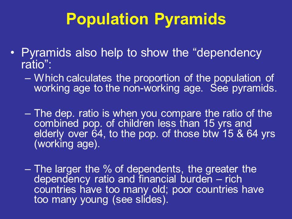 Population Pyramids Pyramids also help to show the dependency ratio :