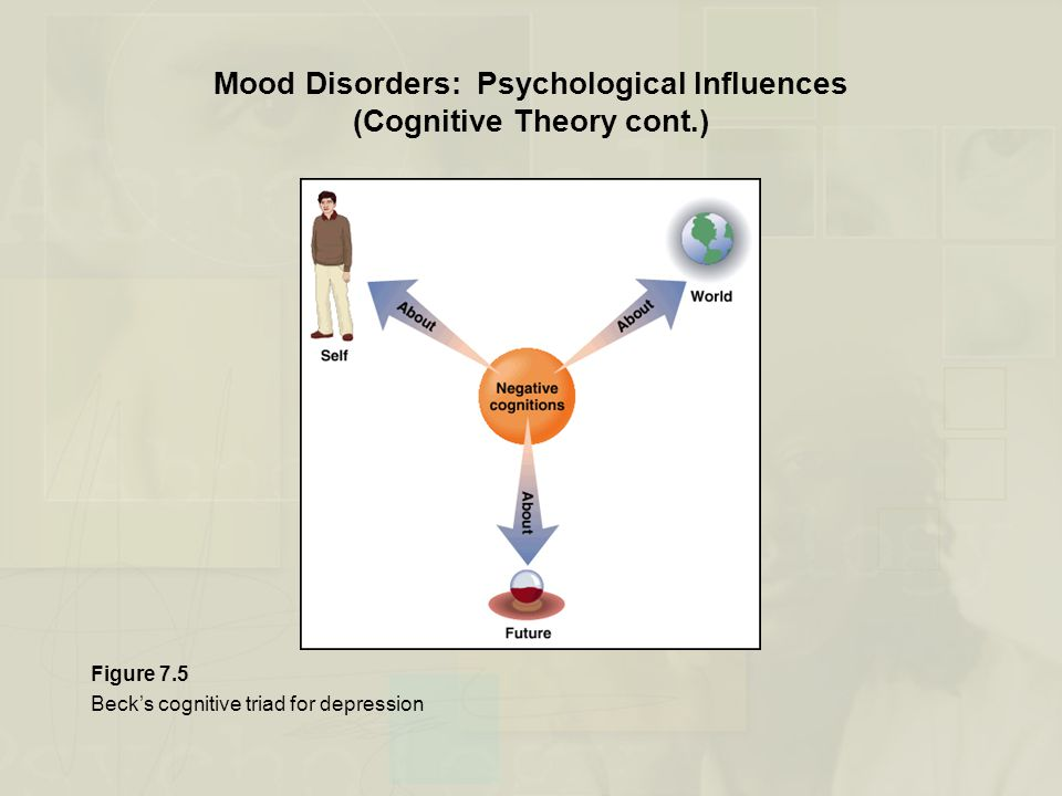 Mood Disorders: Psychological Influences (Cognitive Theory cont.)