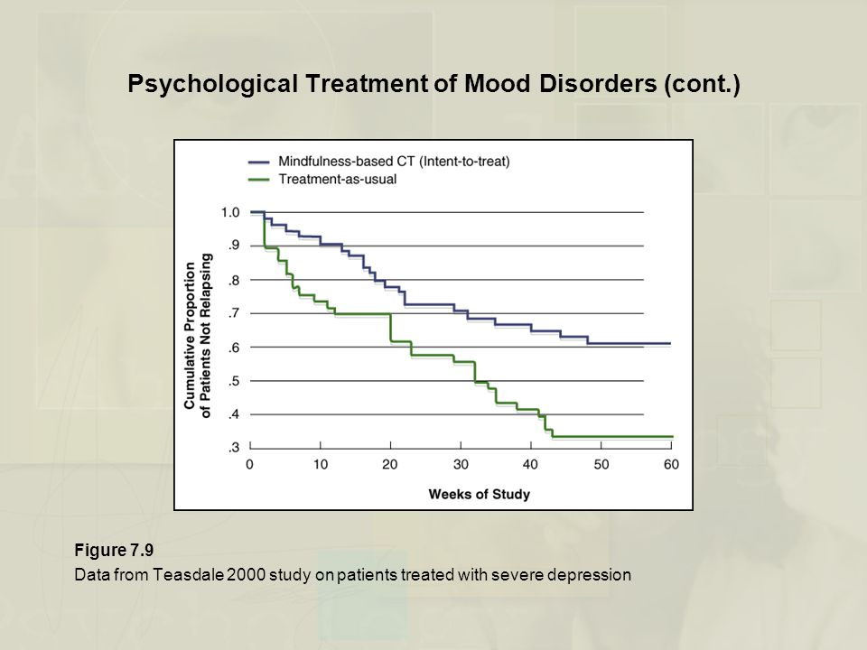 Psychological Treatment of Mood Disorders (cont.)
