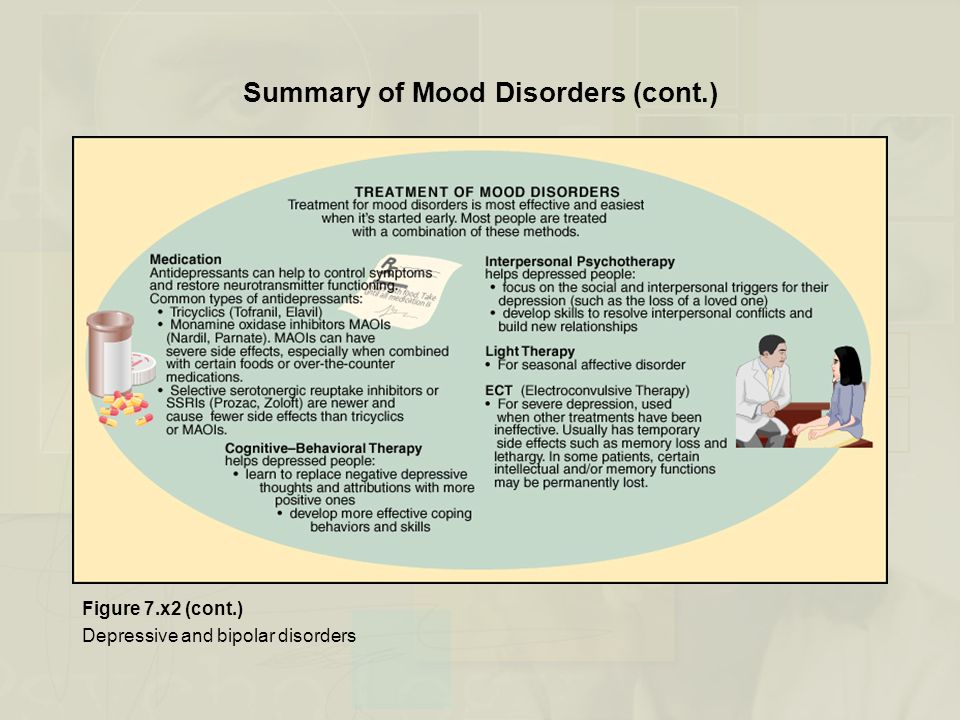 Summary of Mood Disorders (cont.)