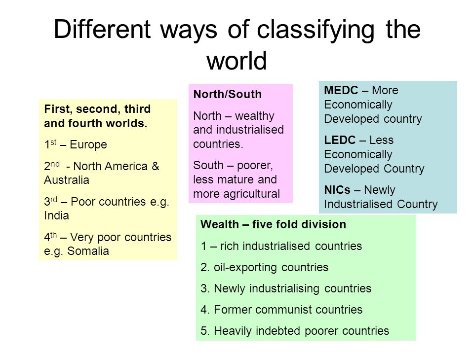 Different ways of classifying the world