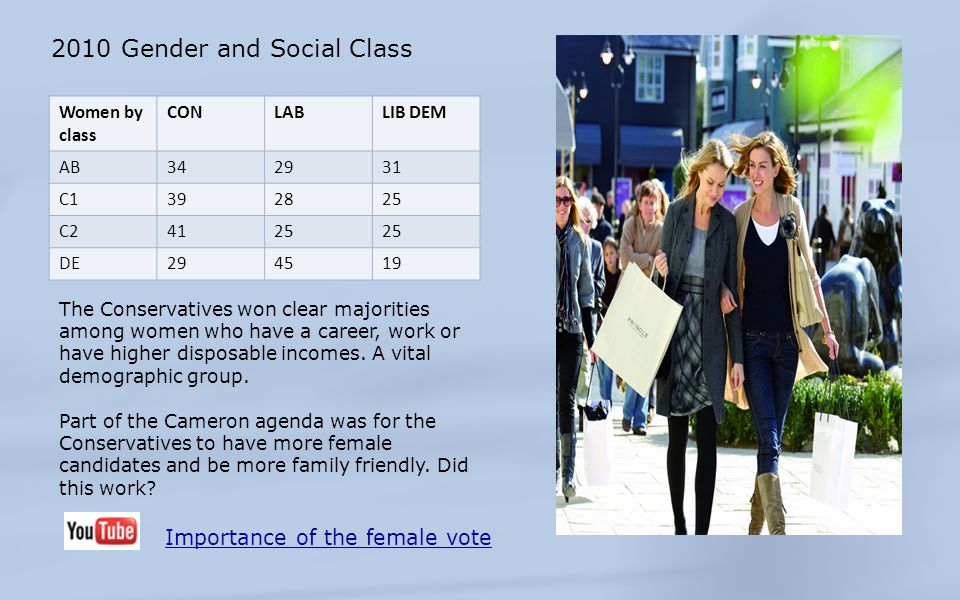 2010 Gender and Social Class