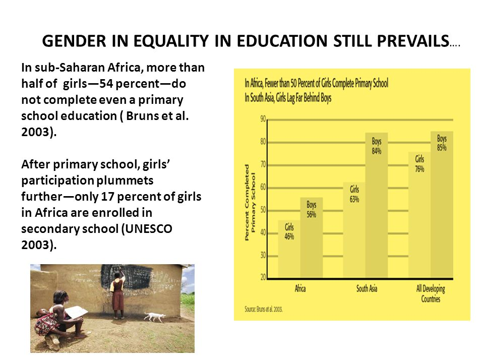 GENDER IN EQUALITY IN EDUCATION STILL PREVAILS….