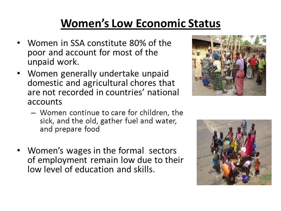 Women's Low Economic Status