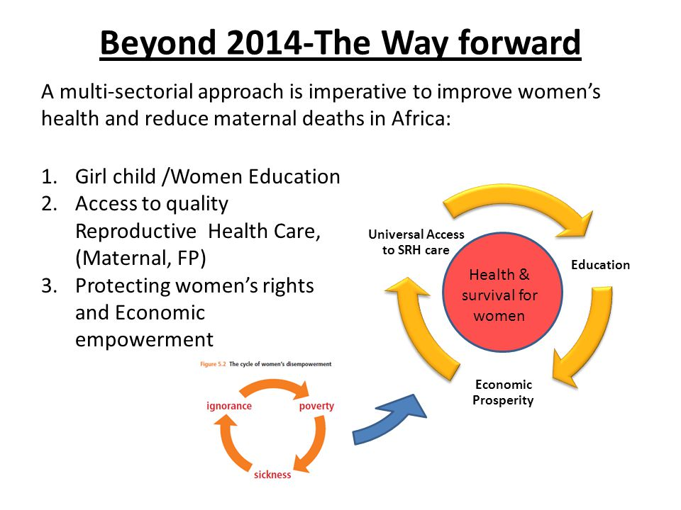 Beyond 2014-The Way forward