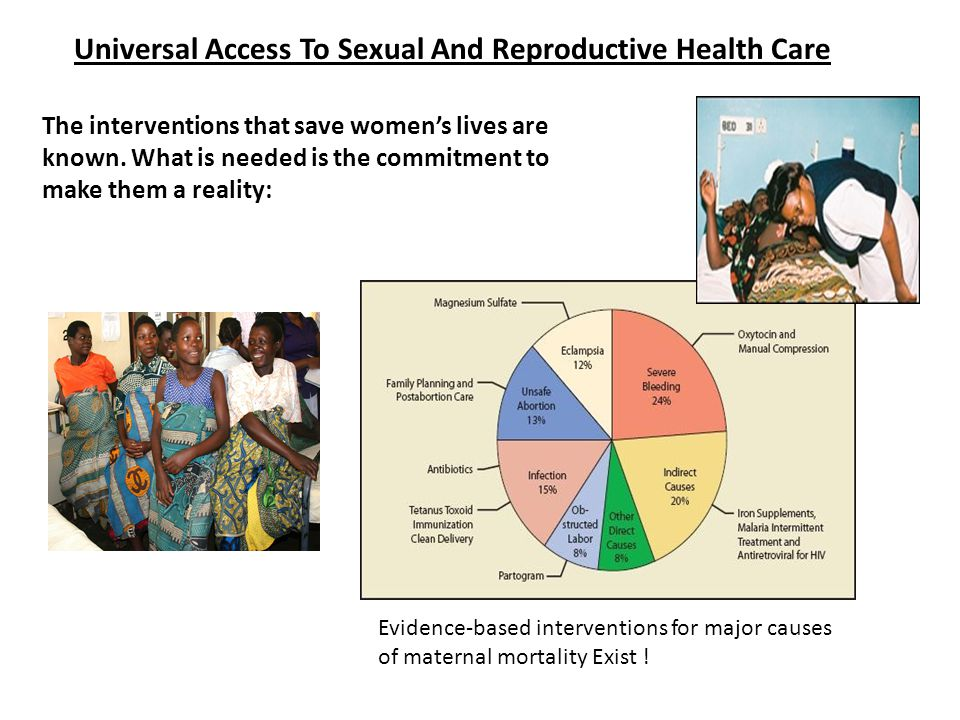 Universal Access To Sexual And Reproductive Health Care