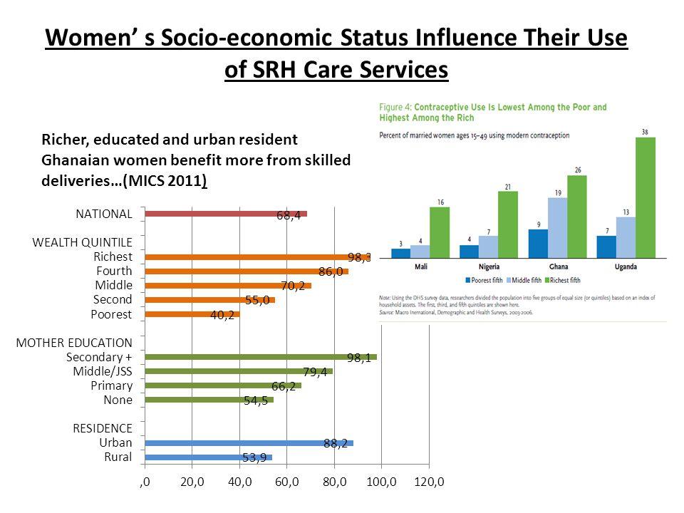 Women' s Socio-economic Status Influence Their Use