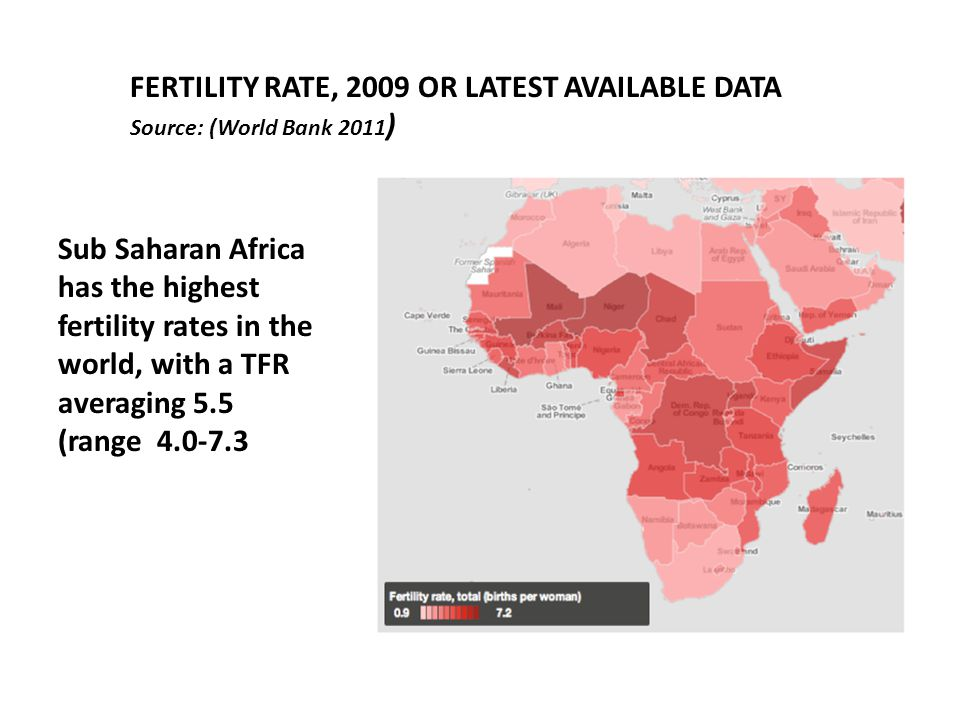 FERTILITY RATE, 2009 OR LATEST AVAILABLE DATA Source: (World Bank 2011)