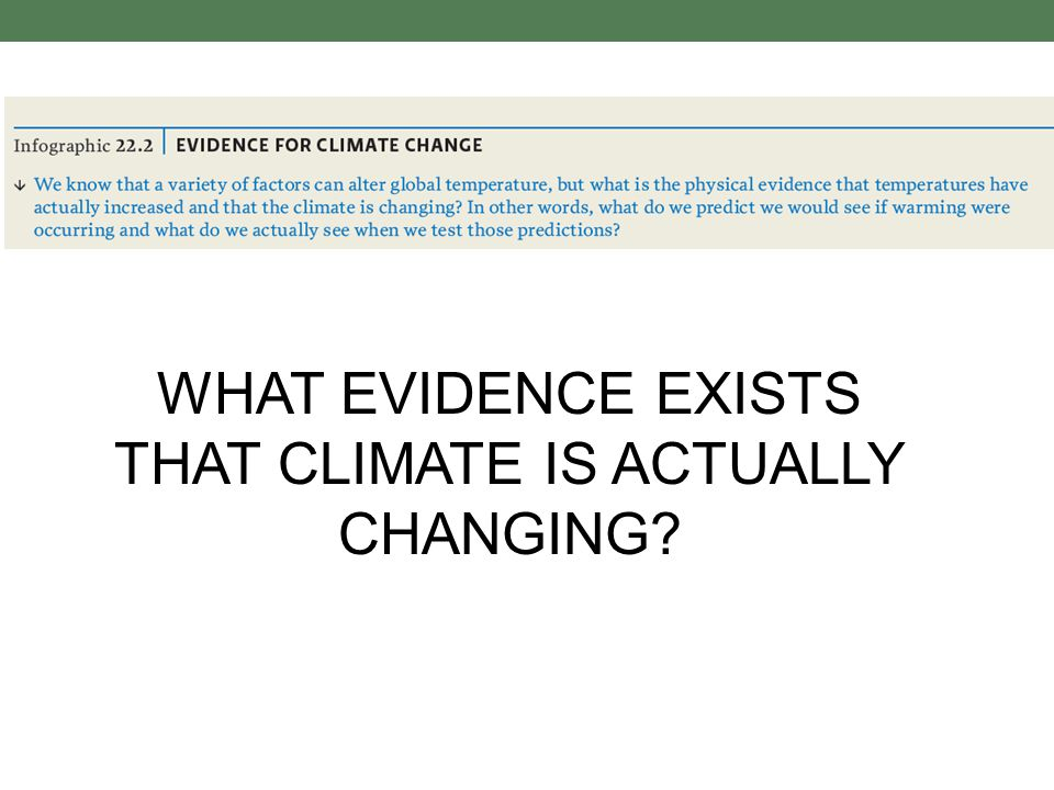 WHAT EVIDENCE EXISTS THAT CLIMATE IS ACTUALLY CHANGING