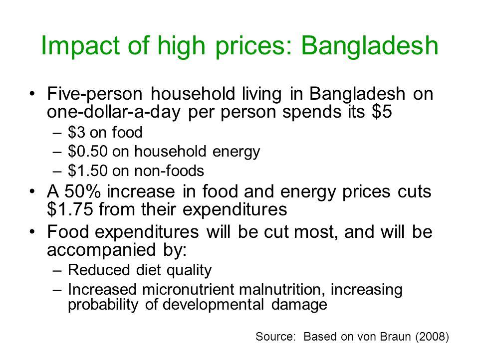 Impact of high prices: Bangladesh