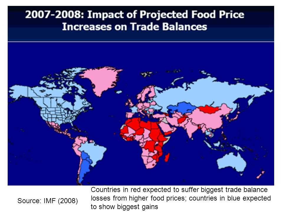 Countries in red expected to suffer biggest trade balance losses from higher food prices; countries in blue expected to show biggest gains