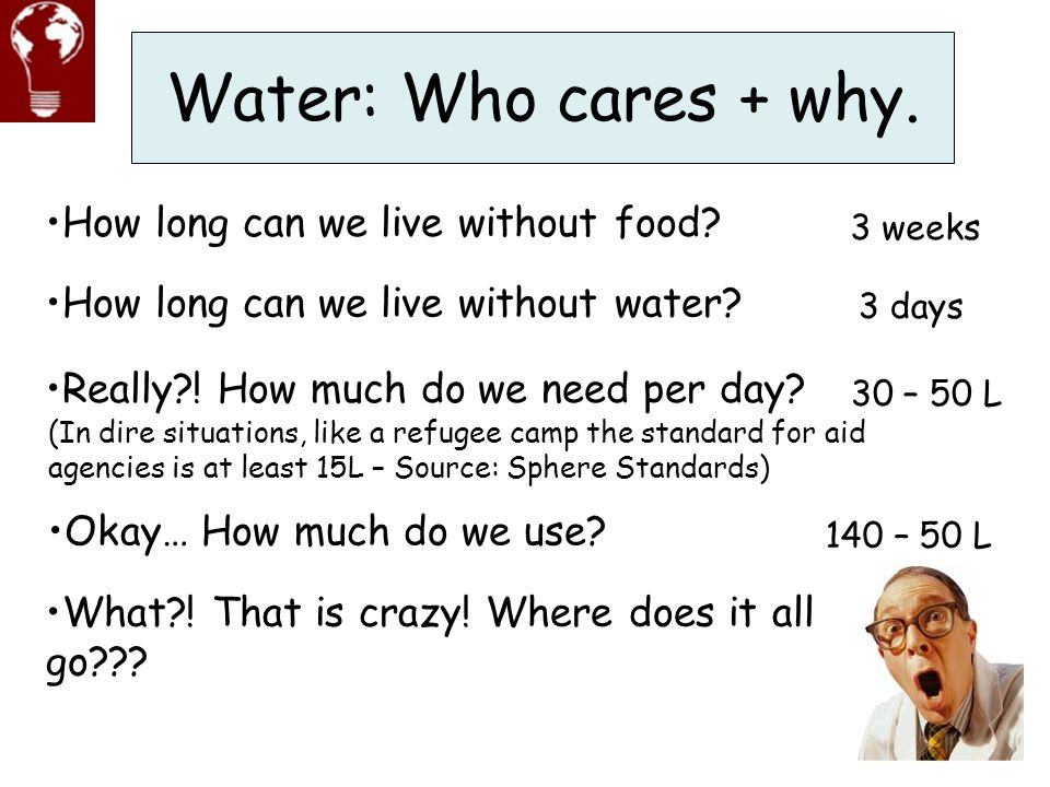 Water: Who cares + why. How long can we live without food