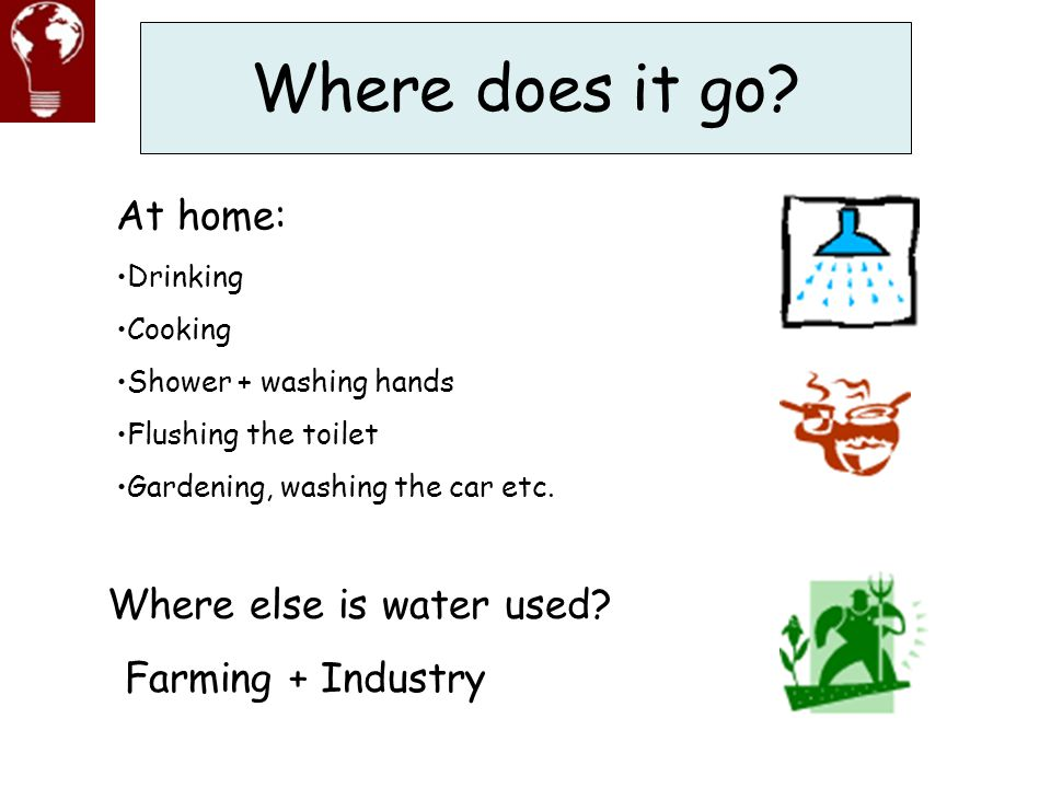 Where does it go At home: Where else is water used