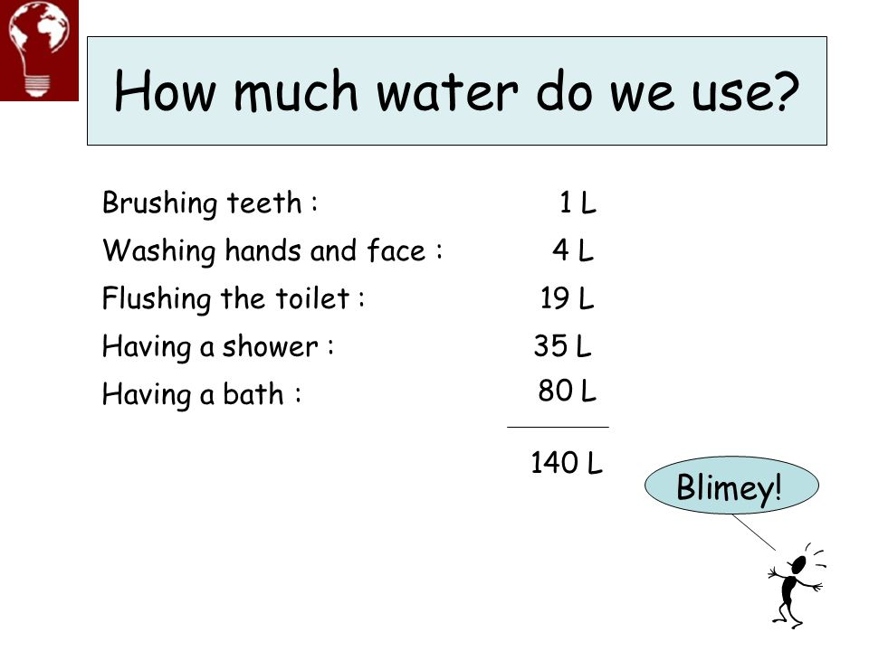 How much water do we use Blimey! Brushing teeth : 1 L
