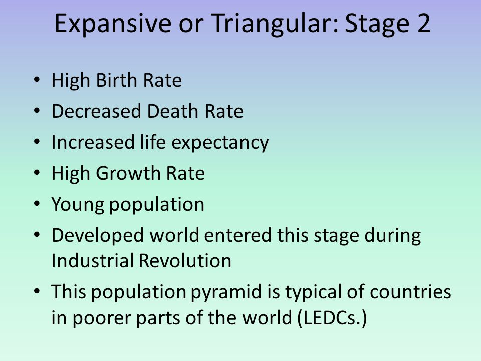 Expansive or Triangular: Stage 2