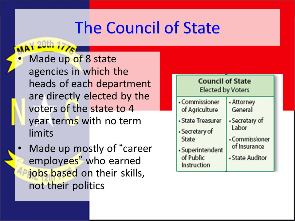The Council of State