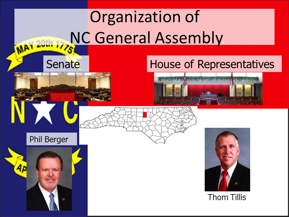 Organization of NC General Assembly