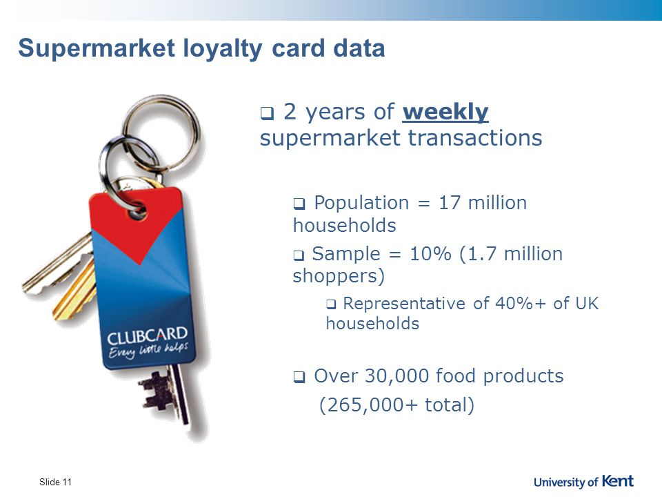 Supermarket loyalty card data