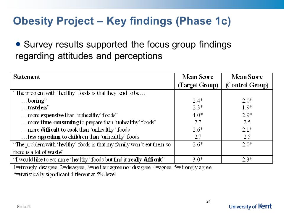 Obesity Project – Key findings (Phase 1c)
