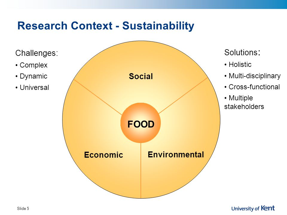 Research Context - Sustainability