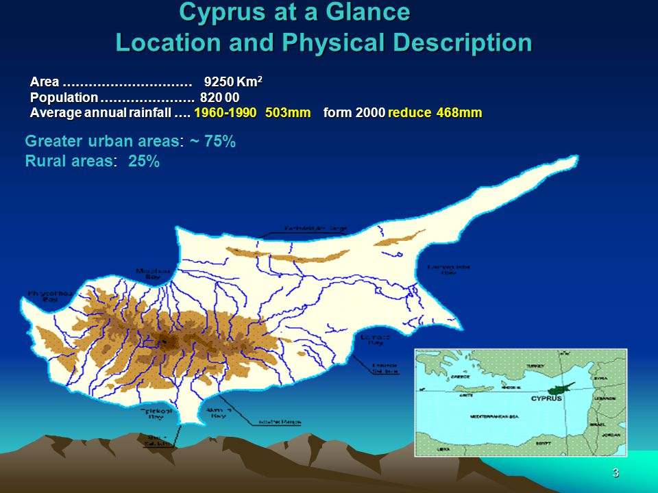 Cyprus at a Glance Location and Physical Description Area ………………………… 9250 Km2 Population …………………. 820 00 Average annual rainfall …. 1960-1990 503mm form 2000 reduce 468mm