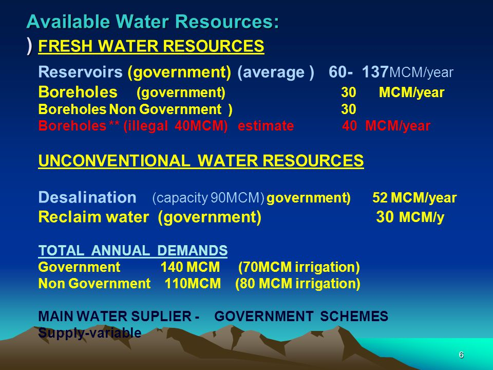 Available Water Resources: )
