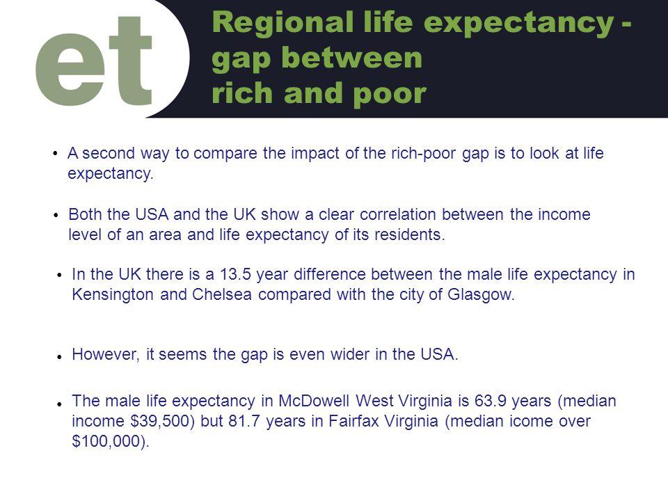 Regional life expectancy - gap between rich and poor