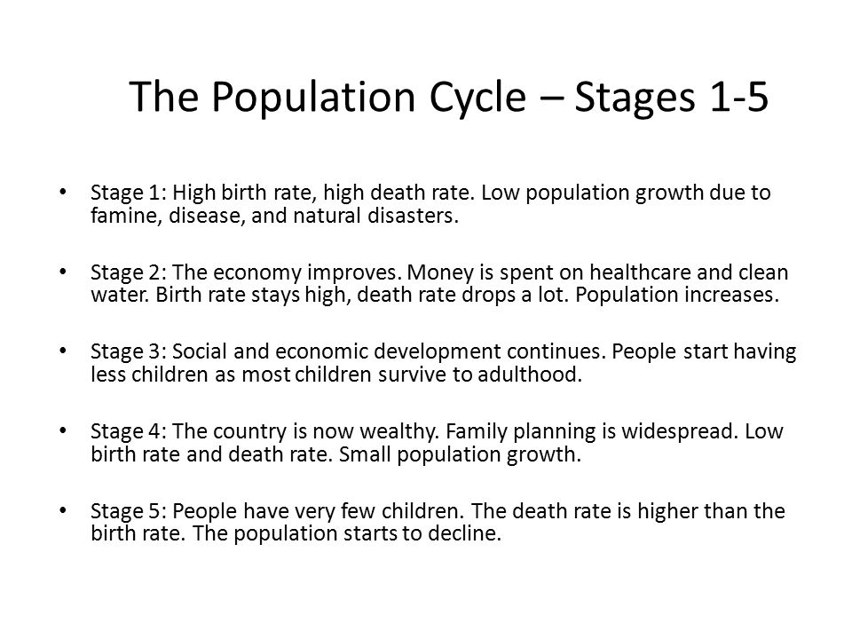The Population Cycle – Stages 1-5