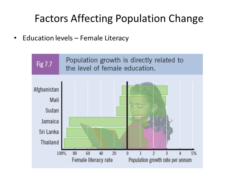 factors affecting sustainable women education in An analysis of parents' perception towards female education 94 the factors affecting women  technical and vocational education for productivity and sustainable.