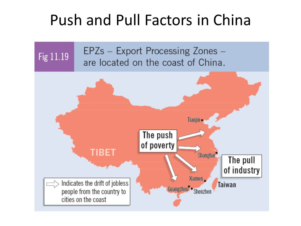 Push and Pull Factors in China