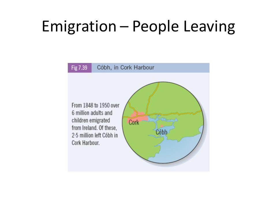 Emigration – People Leaving