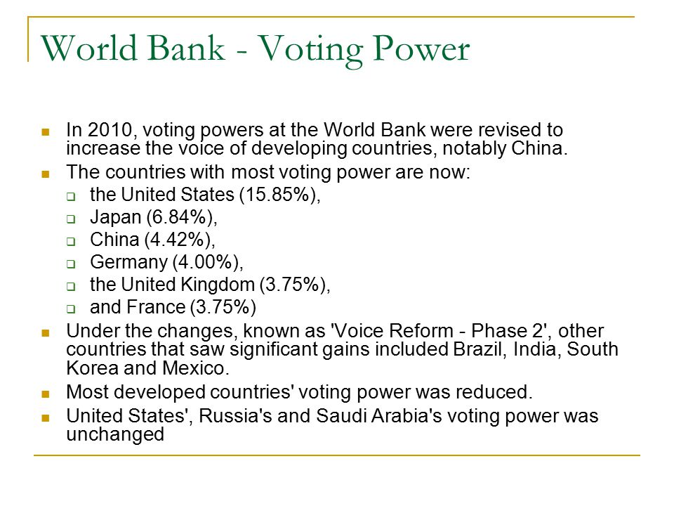 World Bank - Voting Power