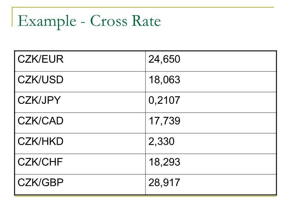 Example - Cross Rate CZK/EUR 24,650 CZK/USD 18,063 CZK/JPY 0,2107