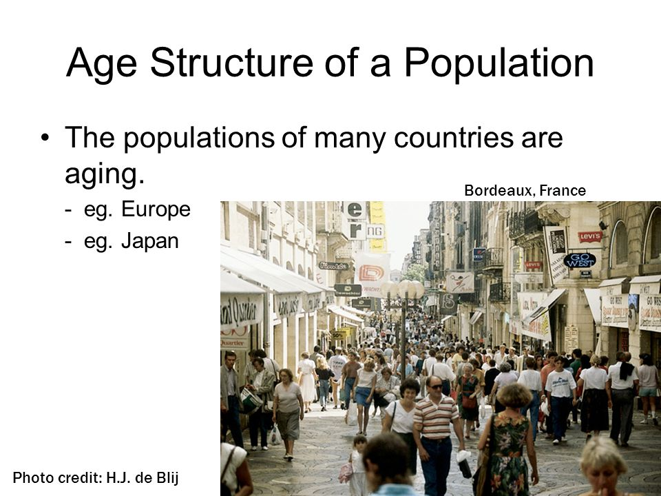 Age Structure of a Population